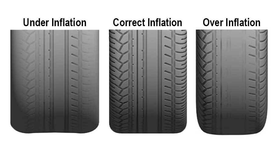 Tire Inflation Wear