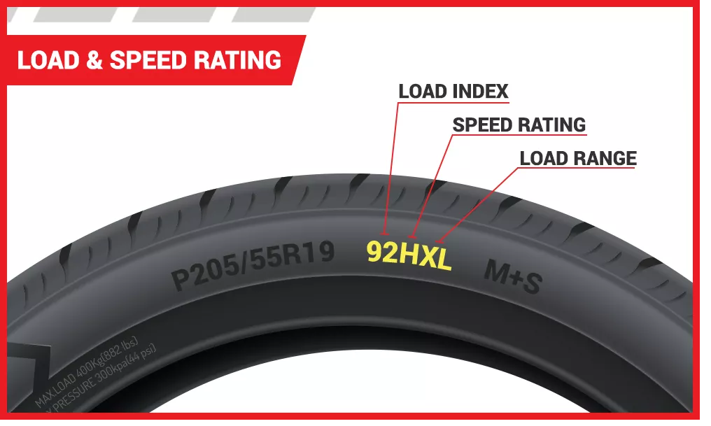 Load And Speed Rating